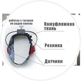 лазерный пейнтбол
